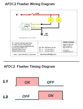 flasher wiring diagram encapsulated 2 channel alternating dc flasher  wigwag flasher  alternating dc flasher  wigwag flasher