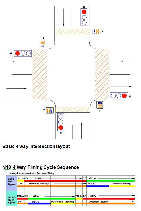 tail and stop light wiring diagram free picture 4 way traffic control stop light traffic diagram