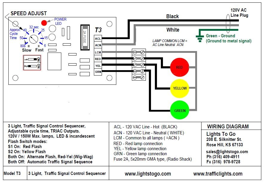Traffic signal wiring diagram images